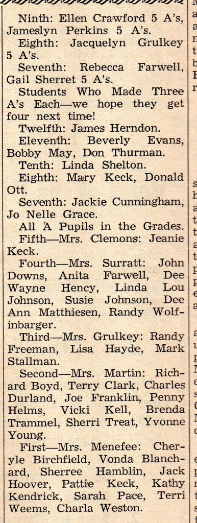 Eureka Springs Times-Echo March 25, 1965
